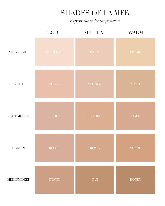La Mer Skincolor Shades Cart